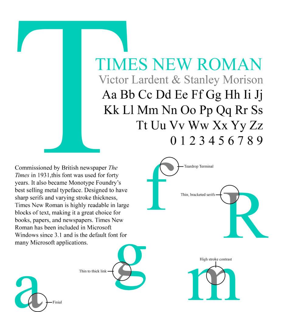 FOTW Times New Roman